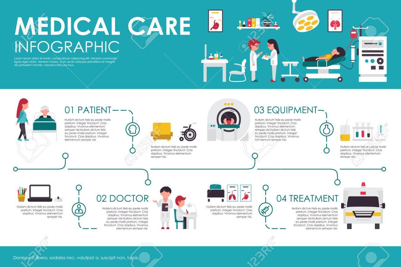 Hospital clinic interior flat medical concept web vector illustration. Patient, medical equipment, doctor, treatment. Presentation timeline - 55137715