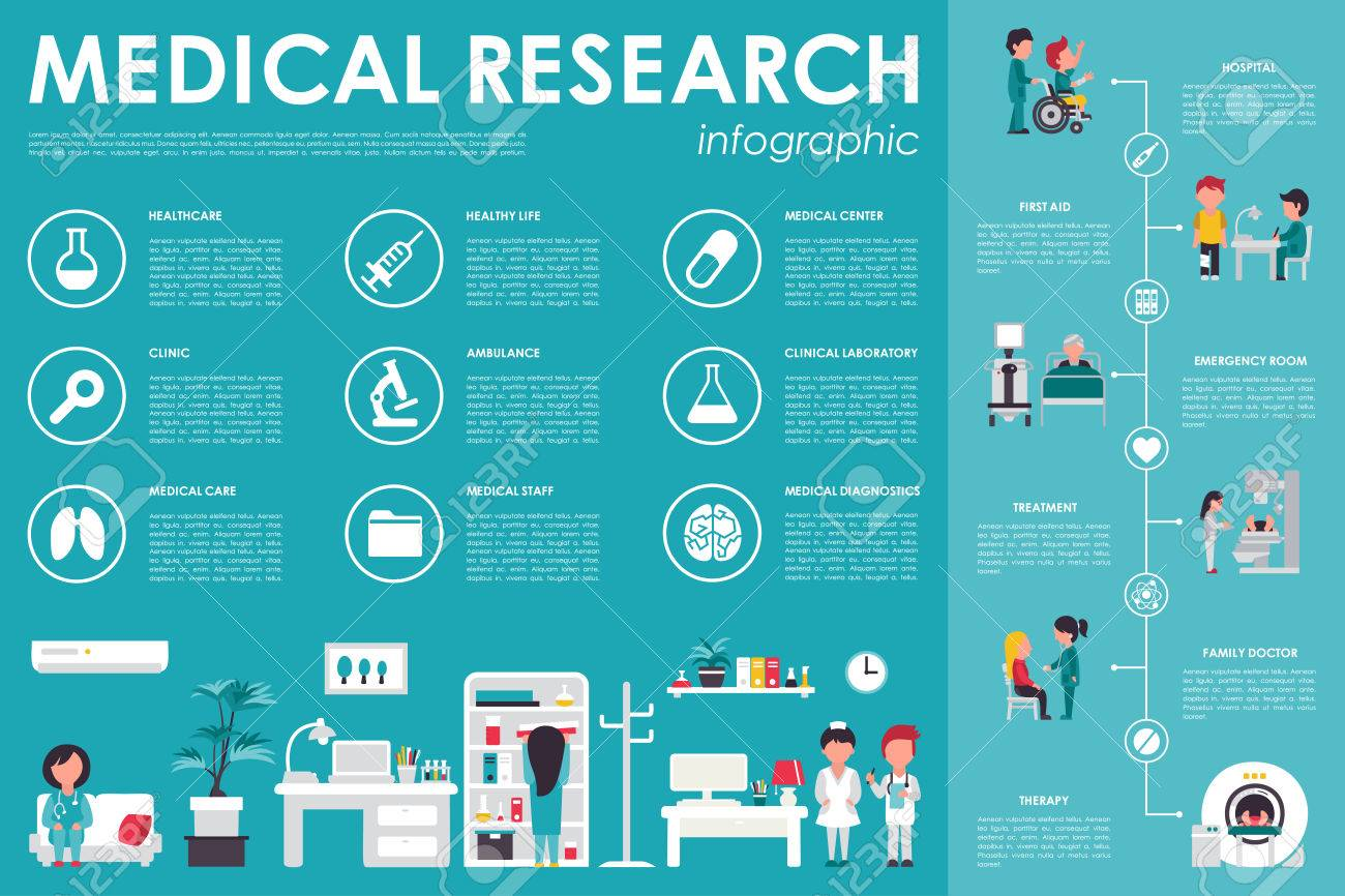 medical research flat web infographic clinic interior doctor rh 123rf com Vector Medical Resume Caduceus Medical Symbol Vector