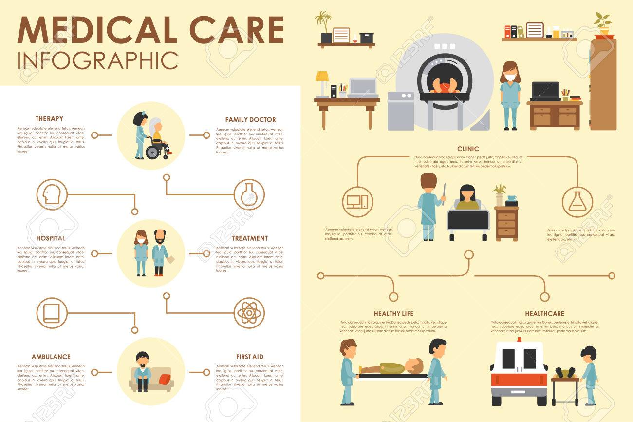 Medical care concept Hospital flat web vector illustration. Patient, nurse, clinical laboratory, doctor, treatment. Presentation timeline infographic - 60060623