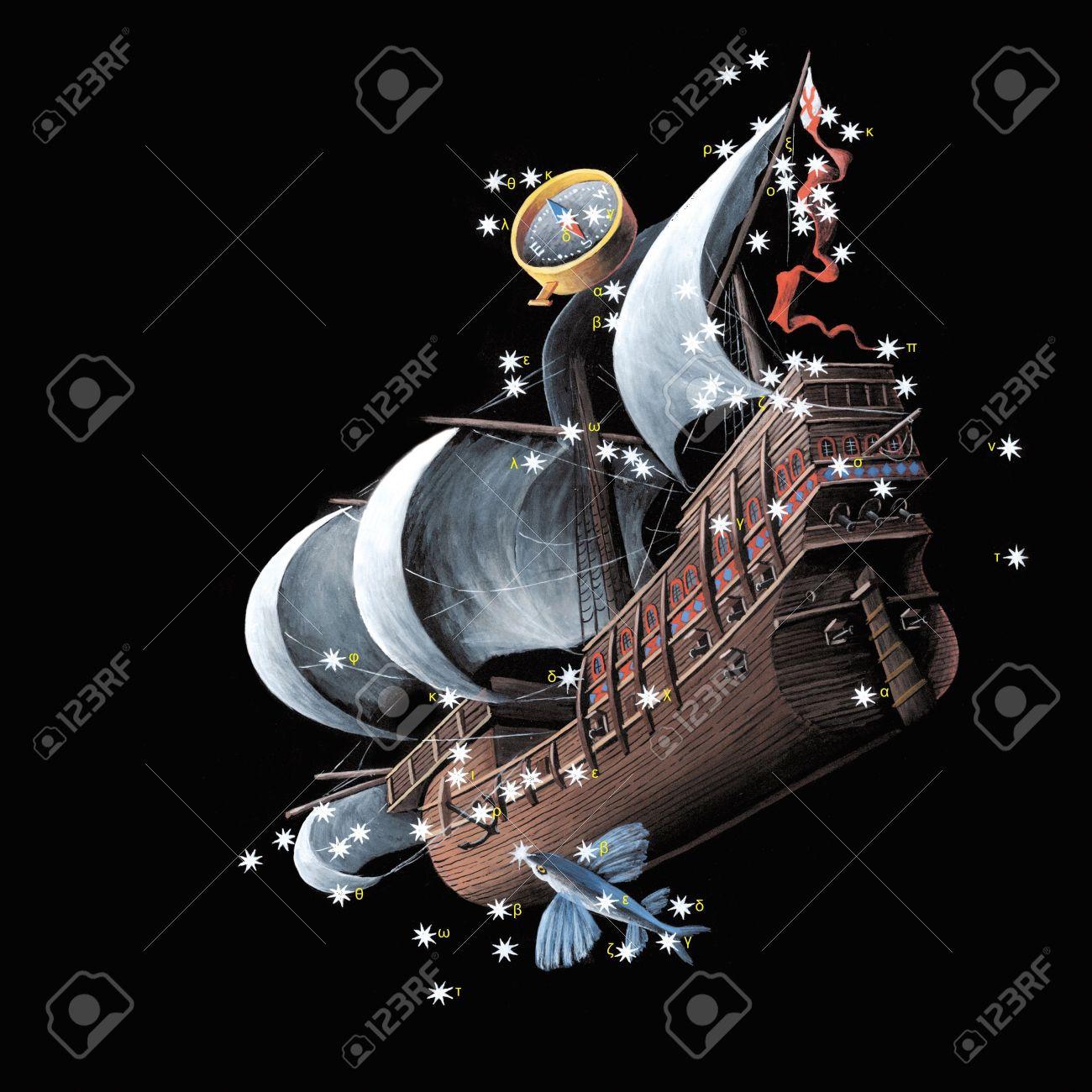 船アルゴ (カリーナ) 船アルゴ (とも) コンパス ボックス (らしんばん ...