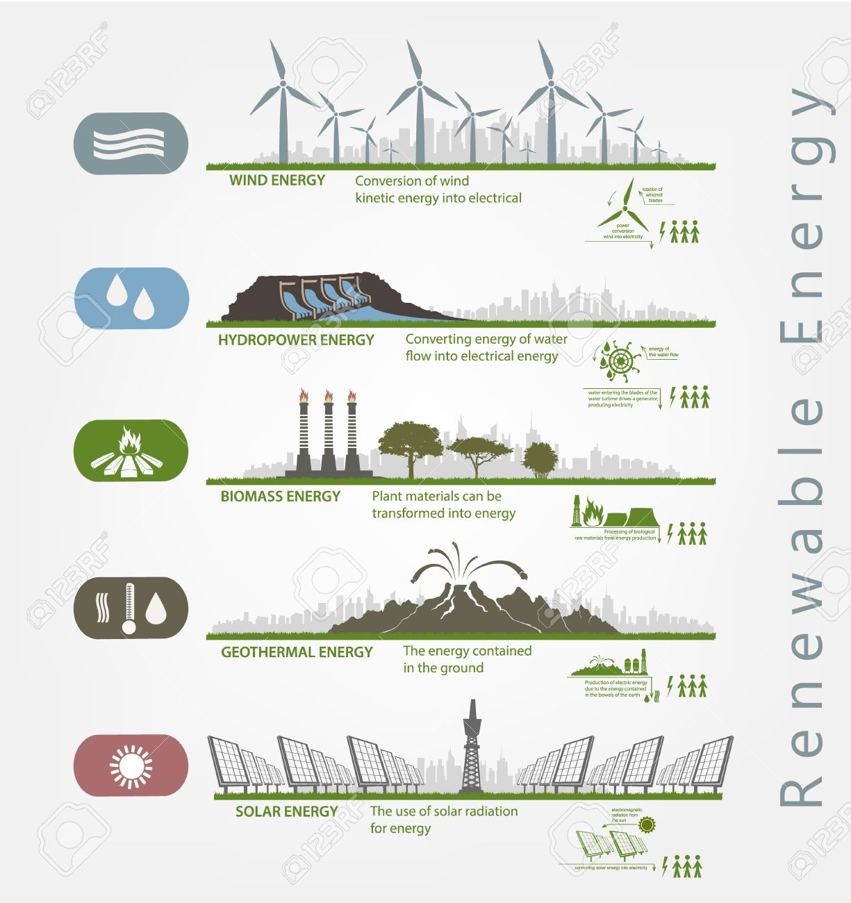 renewable energy in the illustrated examples of infographics with icons - 40452424