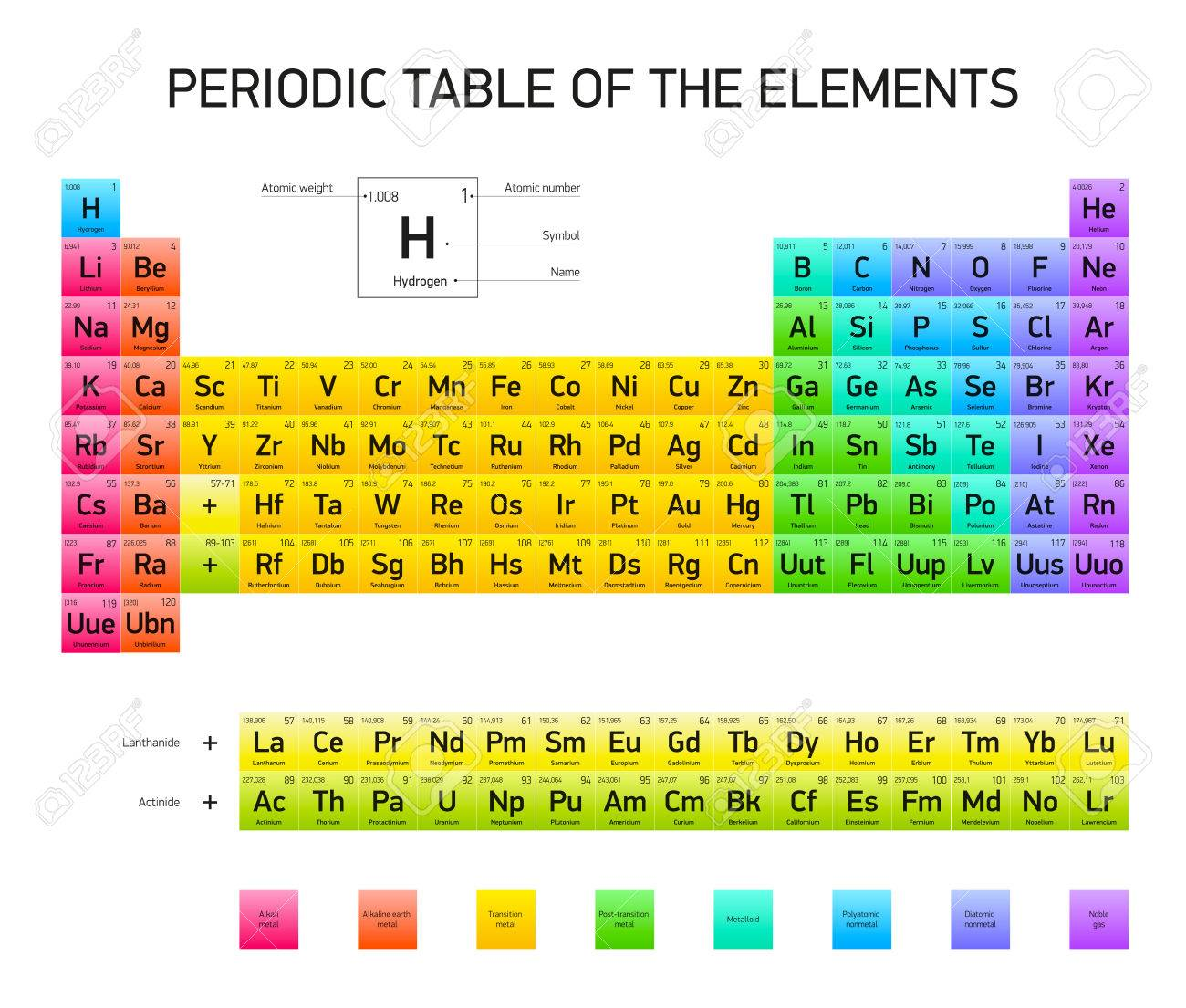 periodic table of the elements vector design extended version rgb colors white - Periodic Table Of Elements Vector