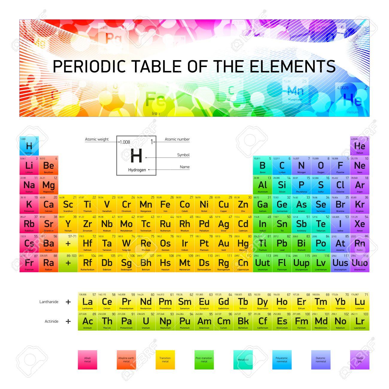 Tabla peridica de los elementos qumicos diseo del vector foto de archivo tabla peridica de los elementos qumicos diseo del vector versin extendida los colores rgb fondo blanco urtaz Image collections