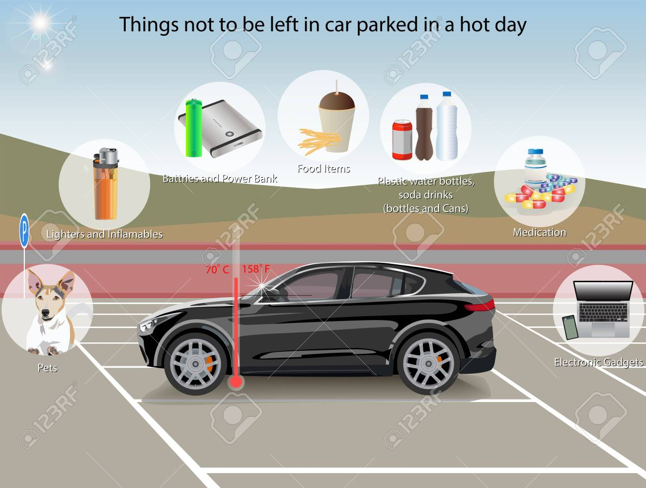 Vector Illustration of things that should not be left inside car parked in direct sunlight - 153293906