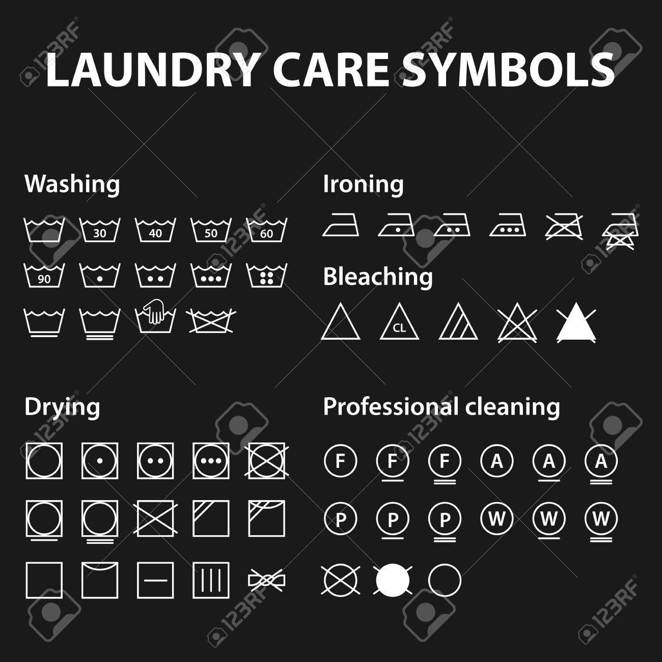Icon set of laundry symbols washing instruction symbols cloth icon set of laundry symbols washing instruction symbols cloth textile care signs collection biocorpaavc Image collections