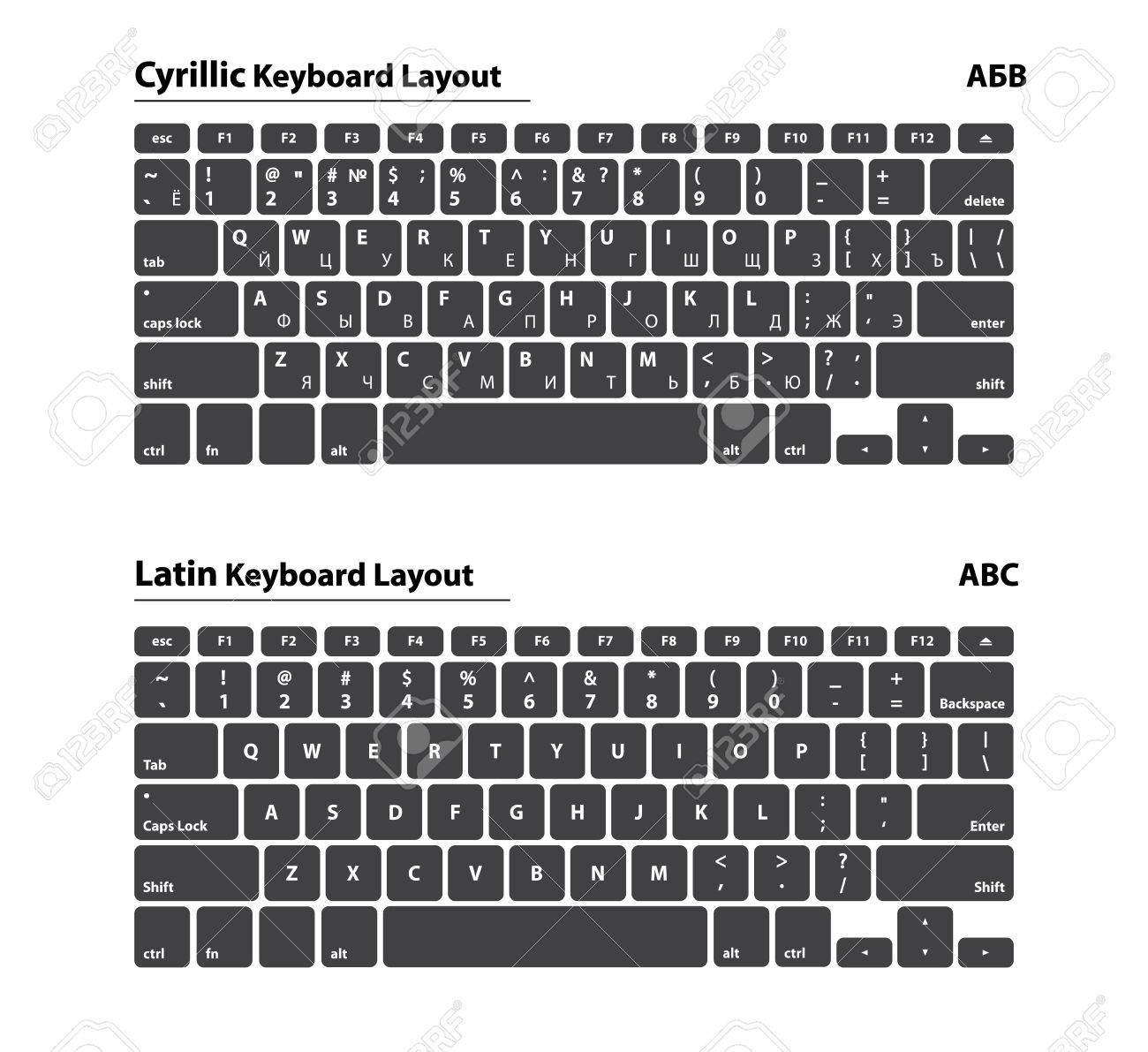 8268a0fcf82 Cyrillic and Latin alphabet keyboard layout set - Isolated Vector  Illustration Stock Vector - 69044784