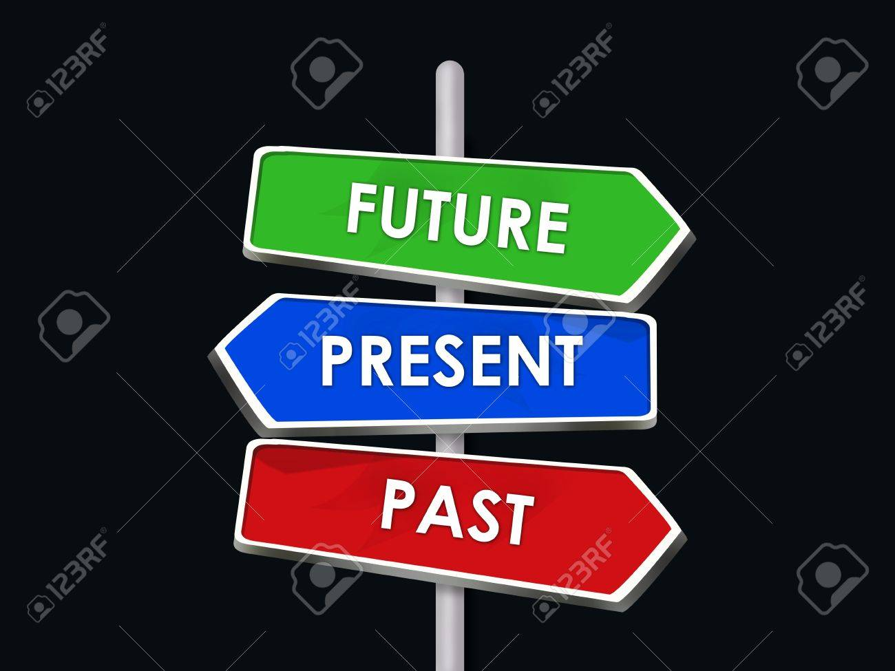 Past Present Future - 3 Colorful Arrow Signs Stock Photo - 16975726