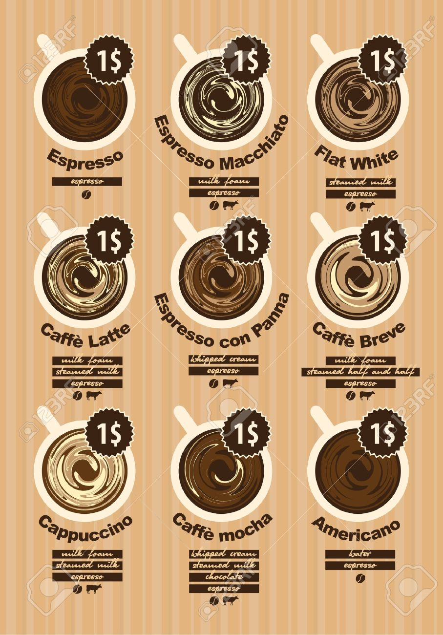 menu list for different types of coffee Stock Vector - 15176534