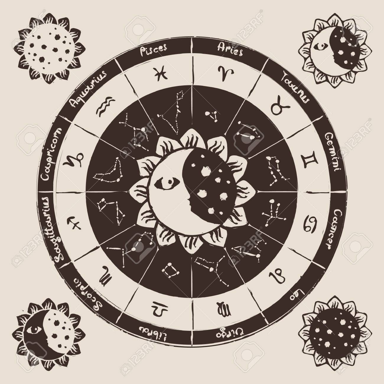 zodiac with the sun, moon and constellations - 25839064