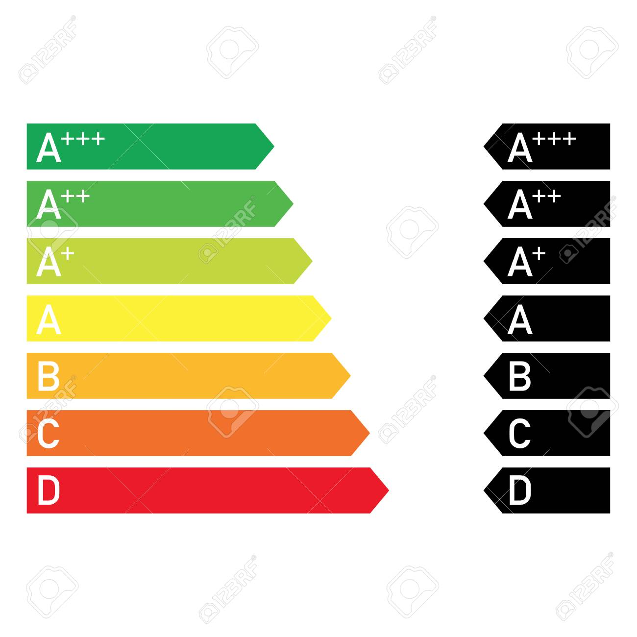 energy saving efficiency diagram colourful in common style - 121912892