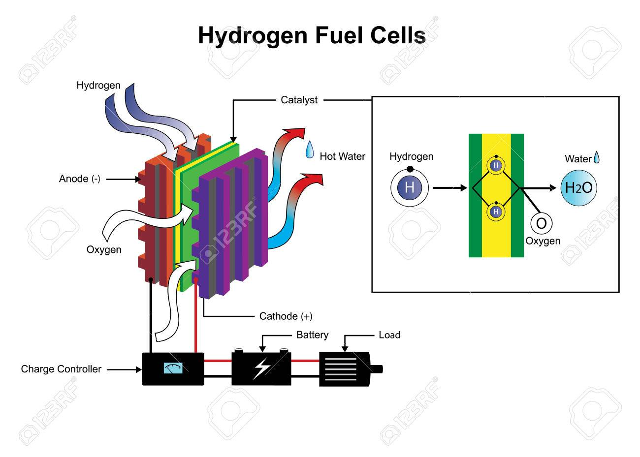 Hydrogen is a chemical element with chemical symbol h and atomic hydrogen is a chemical element with chemical symbol h and atomic number 1 with an buycottarizona