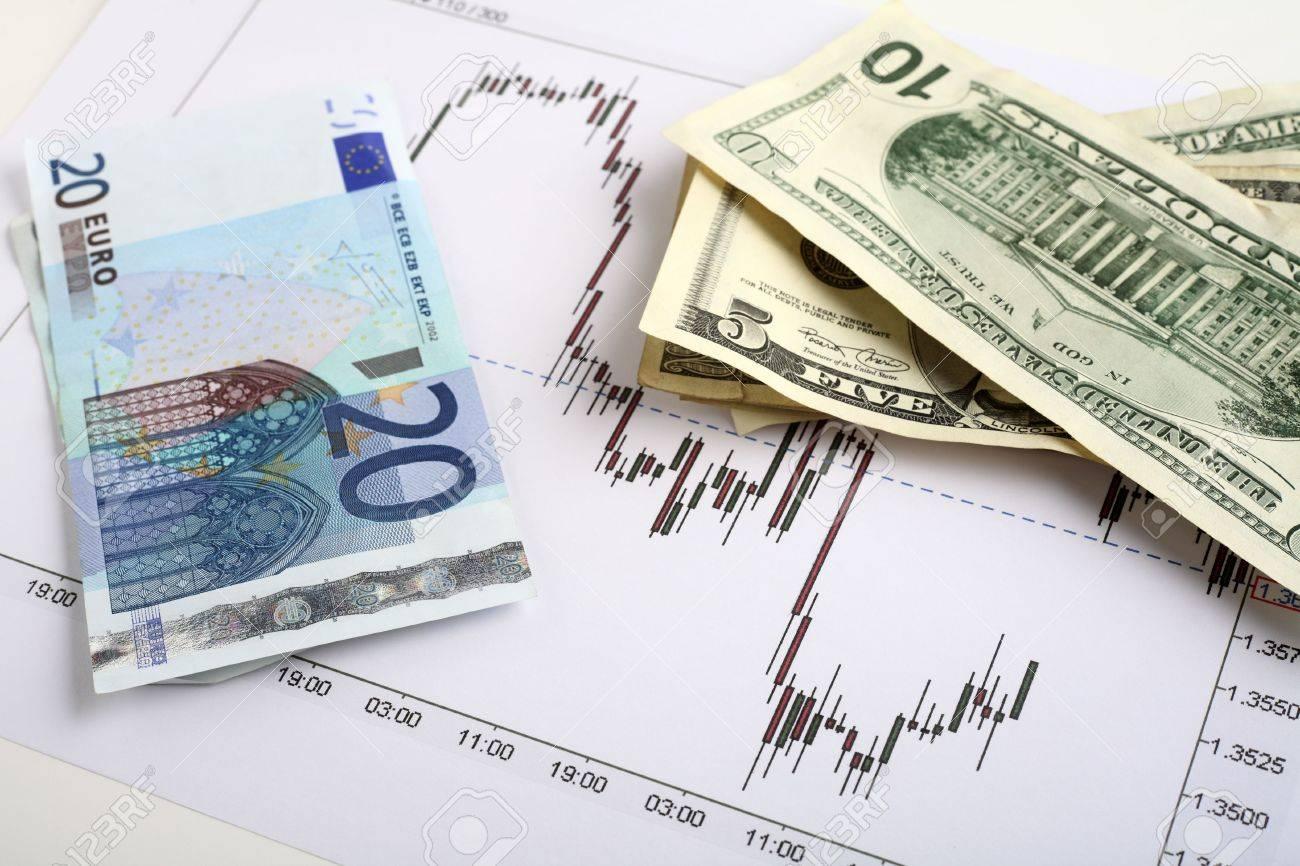 Курси валют на10 серпня: гривня відносно євро укріплюється