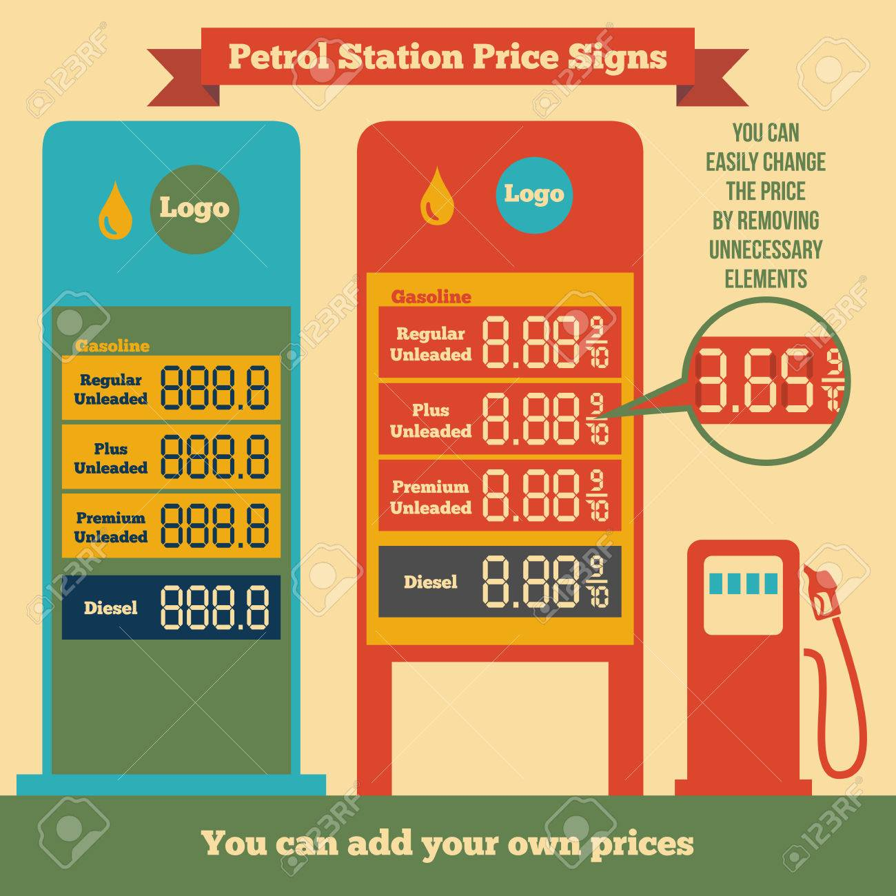 Petrol station price signs where you can add your own prices