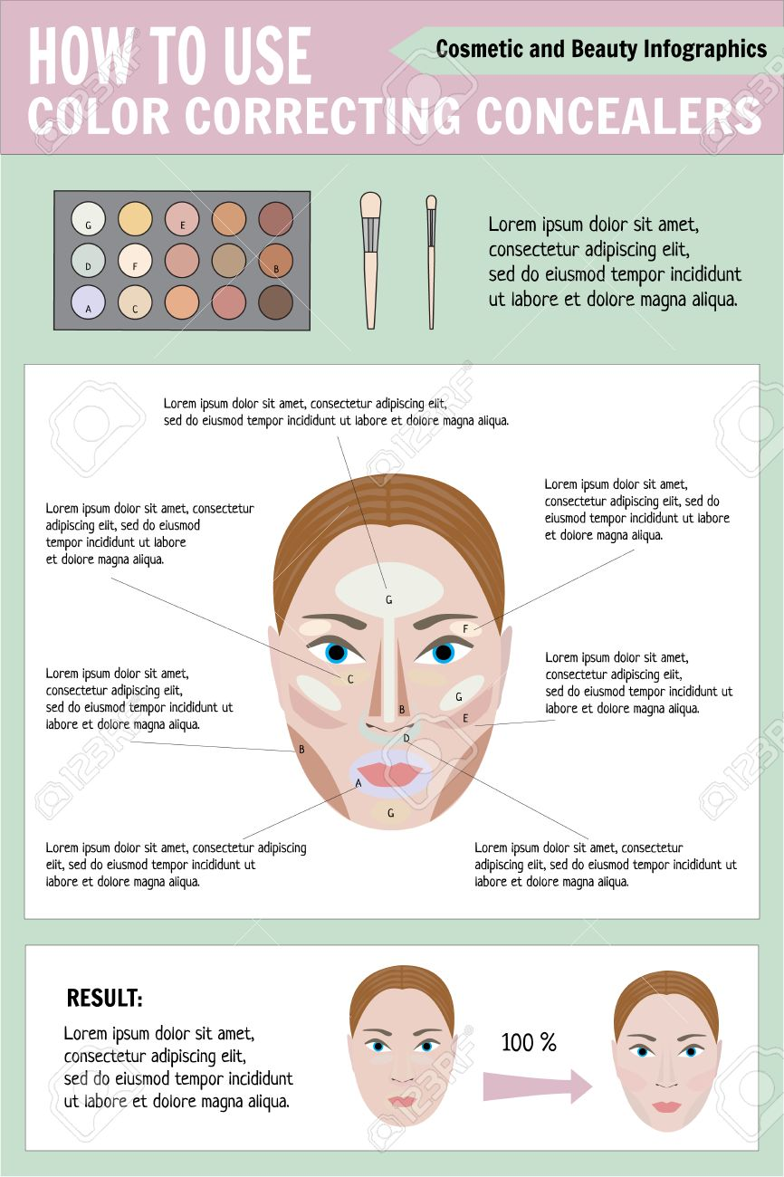 Woman Face Before And After Makeup - Vector Illustration. Cosmetic ...