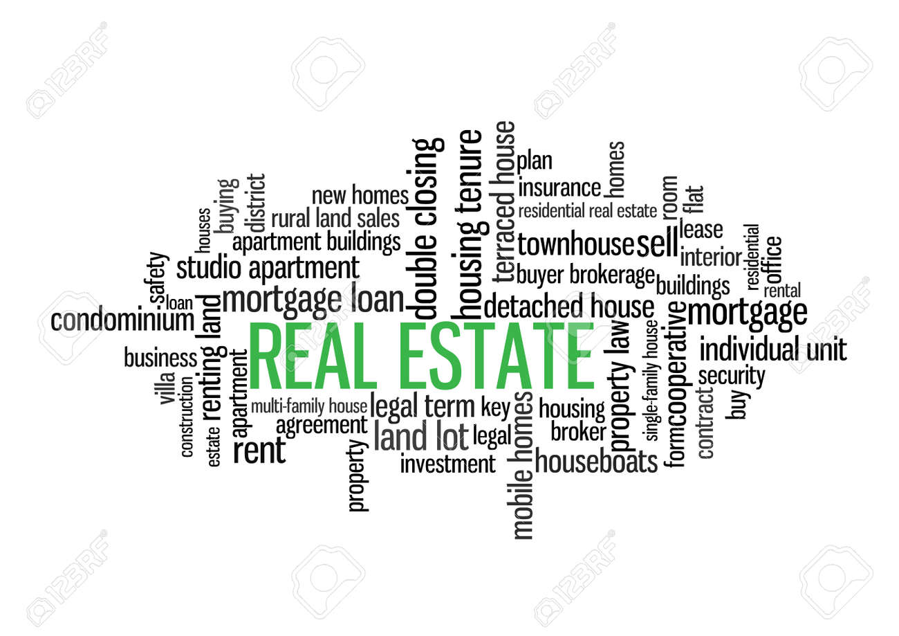 Real Estate Word Tag Cloud, shows words related to buy, sell