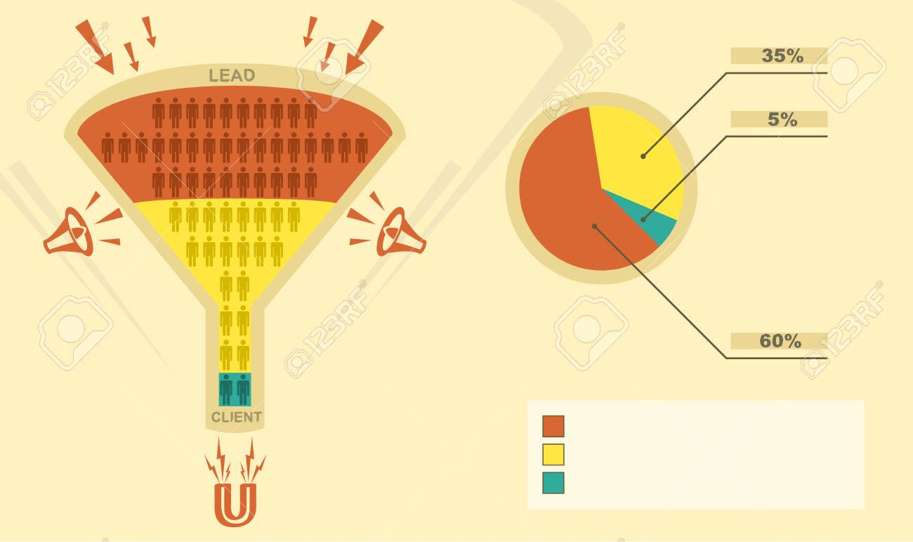 Vector illustration of a sales funnel, conversion - 55584219
