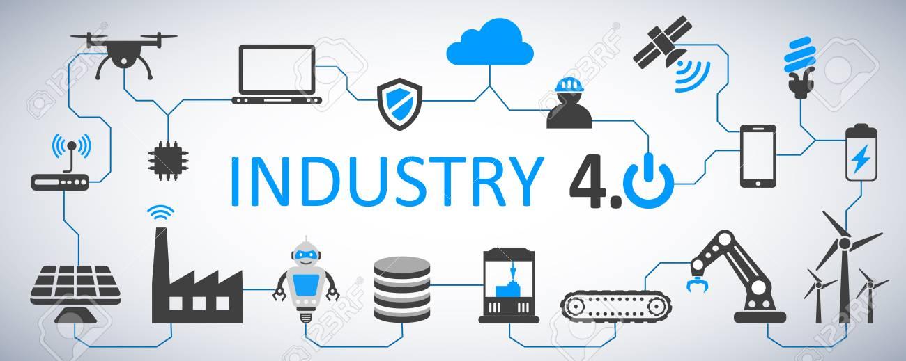 industry 4.0 ile ilgili görsel sonucu