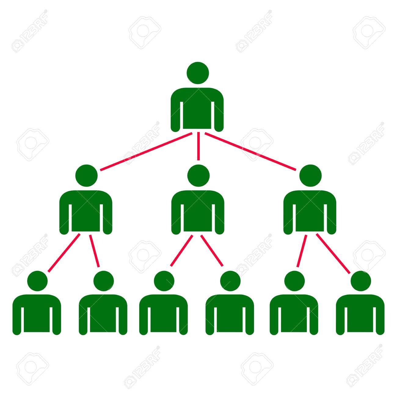 Organization company hierarchy - 102152646
