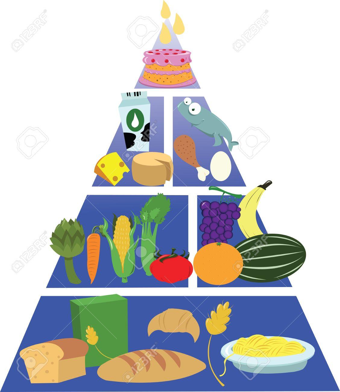 Una Representación De Una Pirámide De Alimentos Todos Los Objetos Se Agrupan Por Separado Ilustraciones Vectoriales Clip Art Vectorizado Libre De Derechos Image 21960962