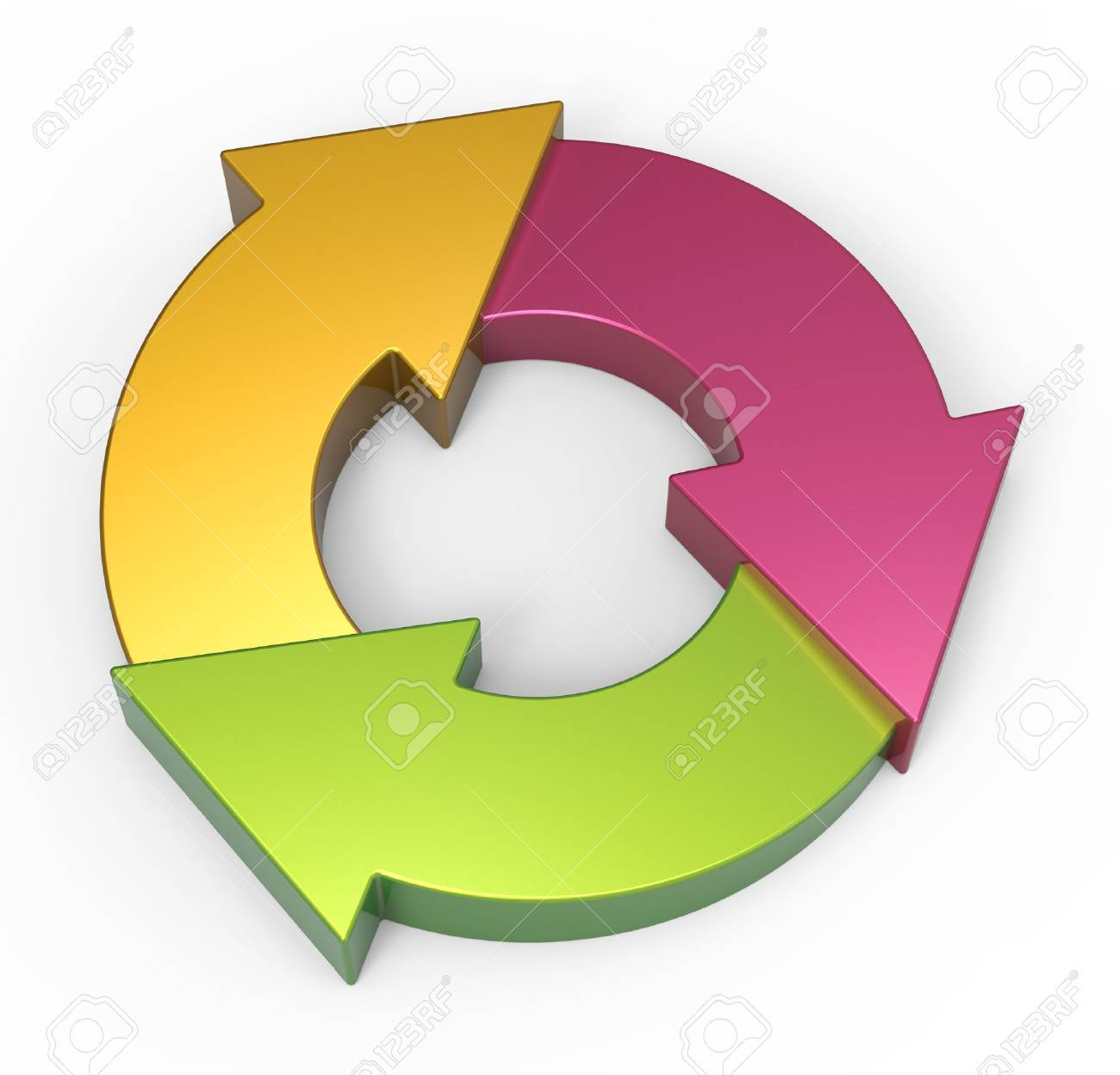 Process cycling arrow by arrow royalty free stock images image - Business Process Diagram As A Concept Stock Photo 21151584