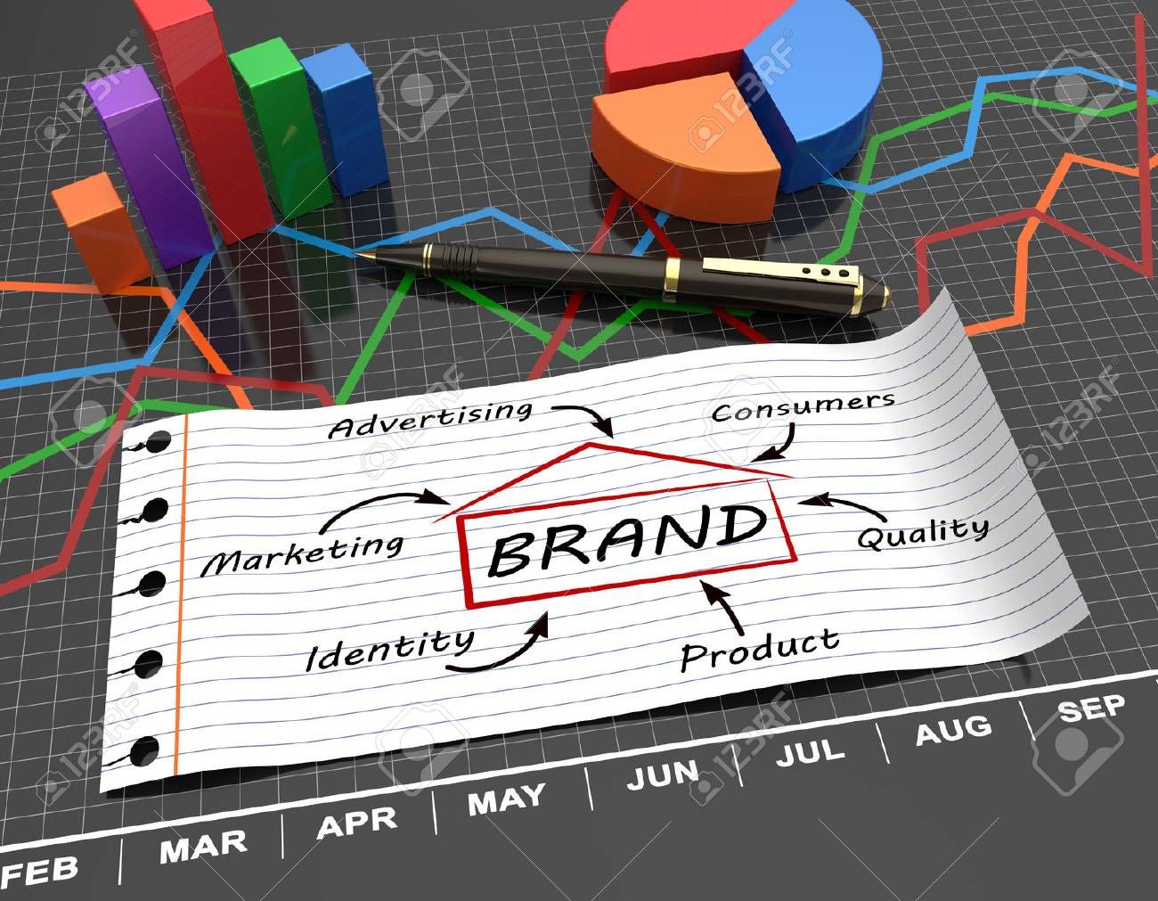 Branding and marketing as concept - 28017482