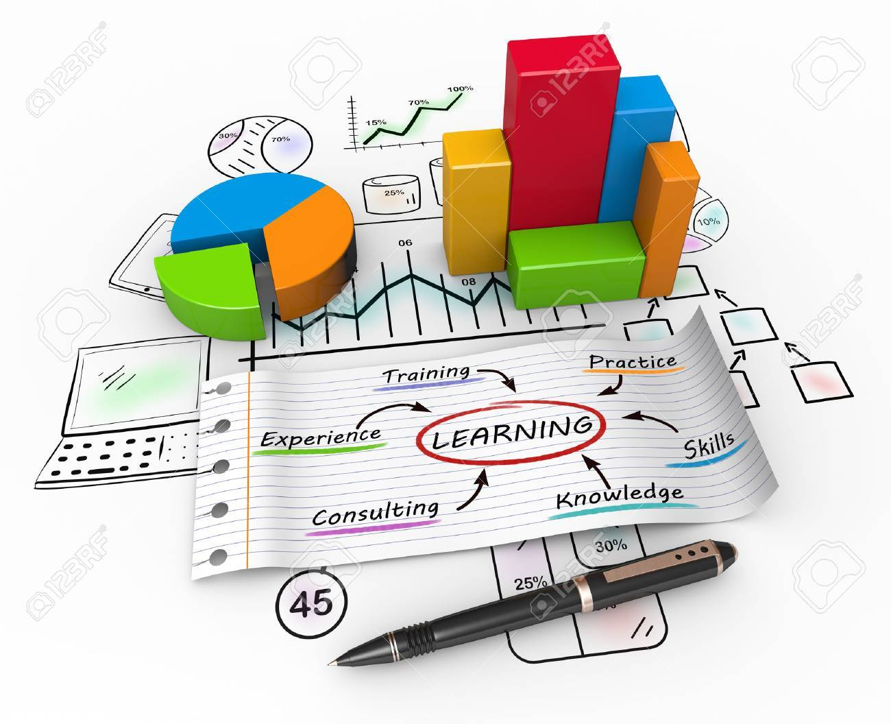 Learning and development as a concept - 33237784