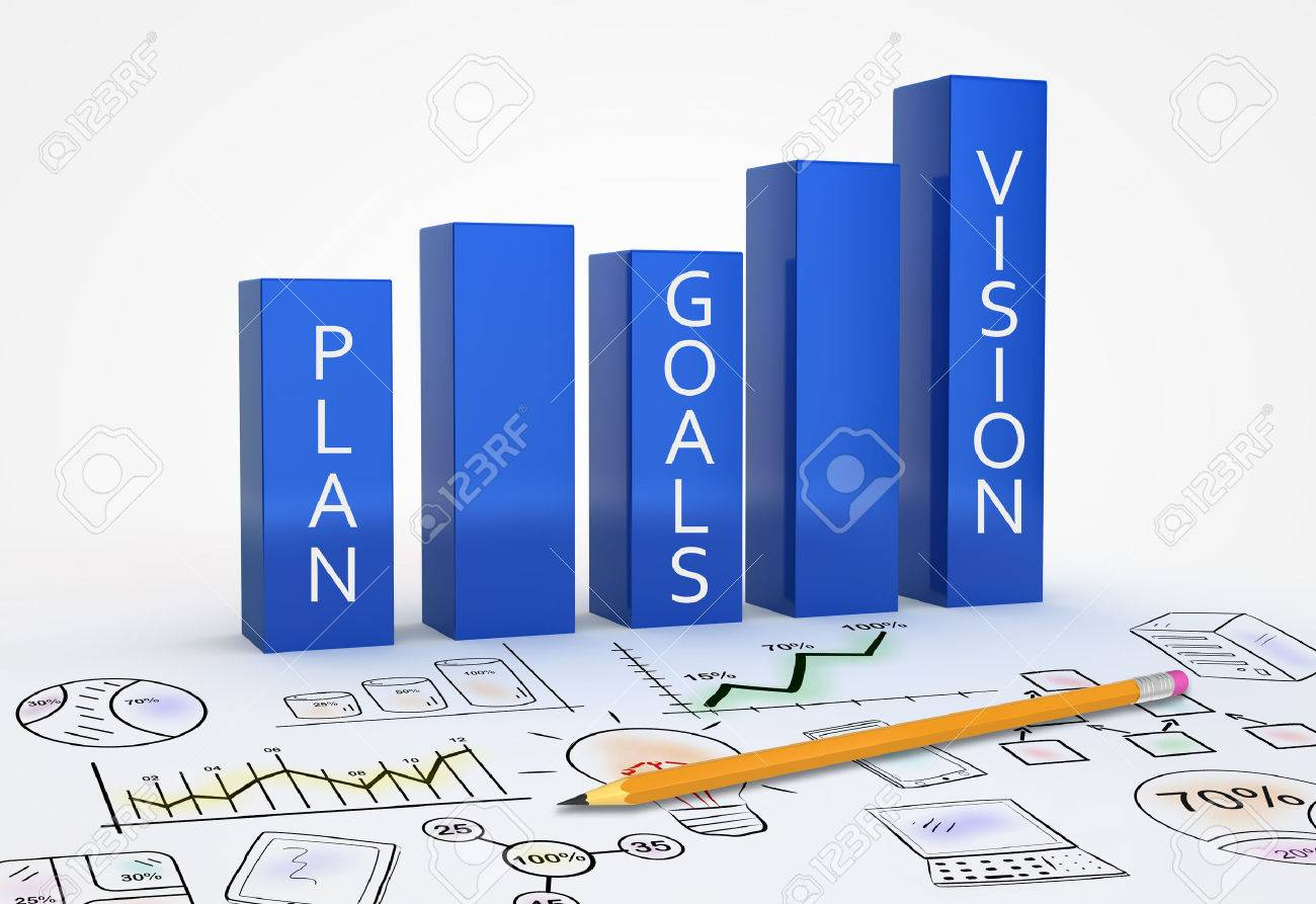 Business strategy vision as a concept - 37140778