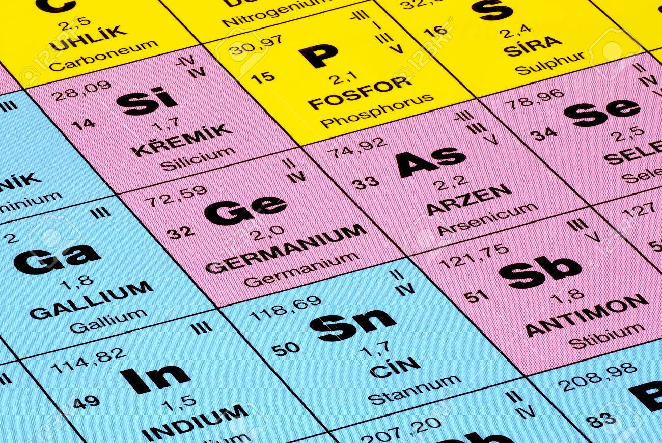 Detail of the periodic table of elements stock photo picture and detail of the periodic table of elements stock photo 22498151 gamestrikefo Images