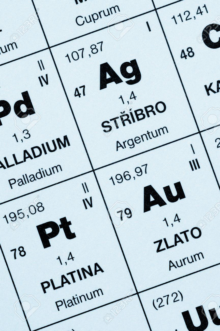 Los metales preciosos en la tabla peridica de los elementos fotos foto de archivo los metales preciosos en la tabla peridica de los elementos urtaz Gallery