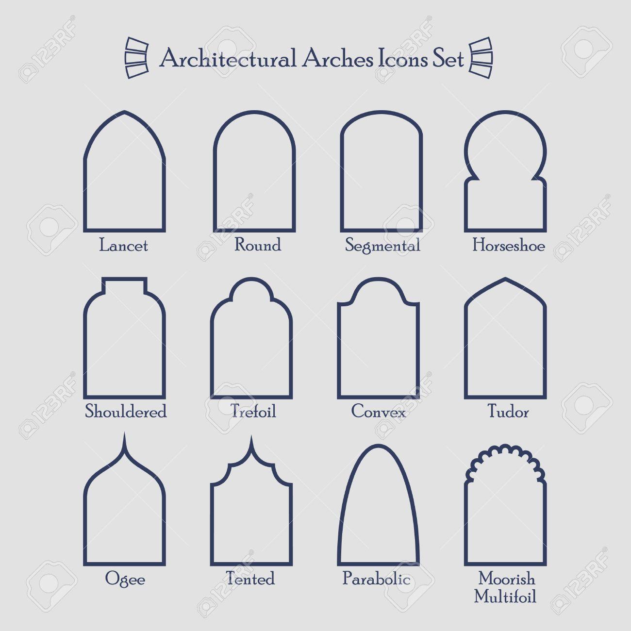 Reihe Von Gemeinsamen Arten Von Architektonischen Bögen ...