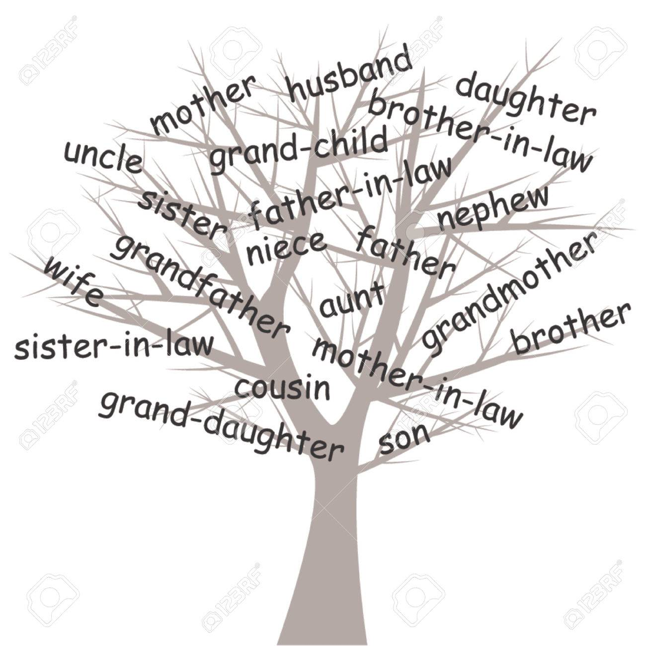 Stylized genealogical tree over white background Stock Vector - 951550