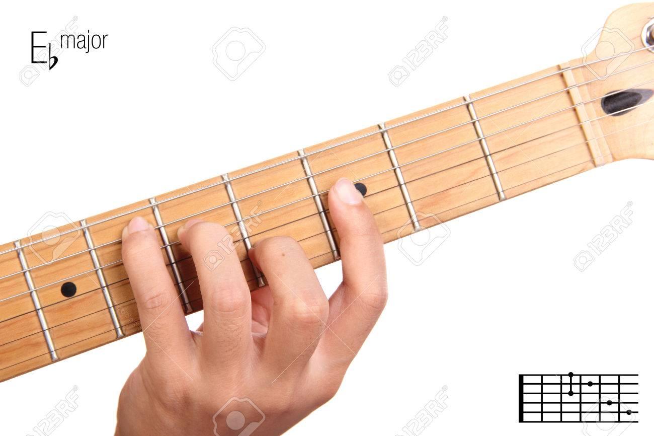D7 chord guitar finger position image collections guitar chords d7 chord guitar finger position image collections guitar chords eb basic major keys guitar tutorial series hexwebz Images