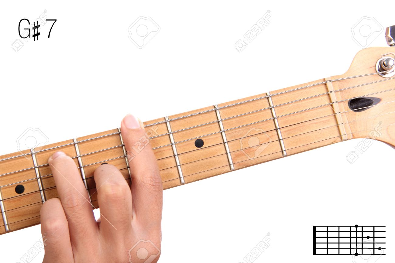 Ebm chord guitar finger position images guitar chords examples g7 dominant 7th keys guitar tutorial series closeup of hand g7 dominant 7th keys guitar tutorial hexwebz Images