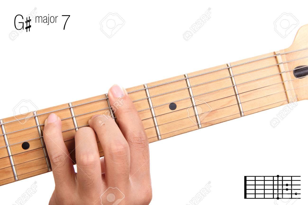 Gmaj7 Major Seventh Keys Guitar Tutorial Series Closeup Of