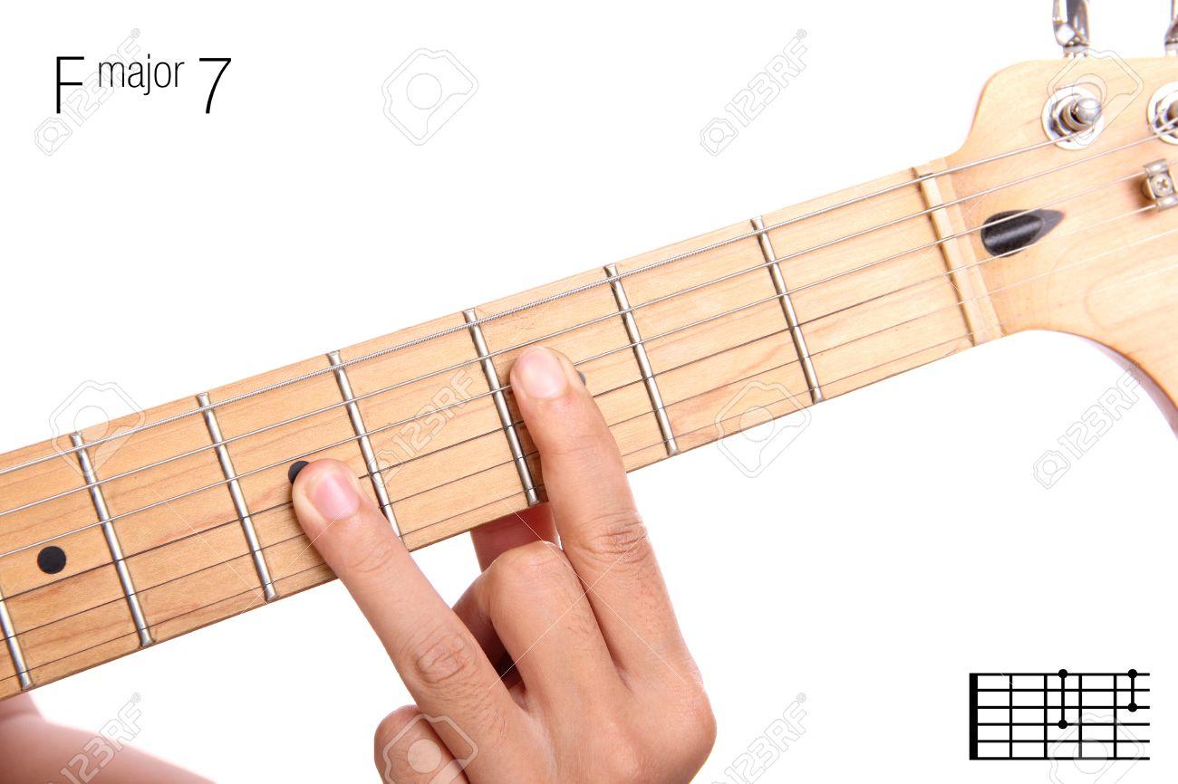 Fmaj7 Major Seventh Keys Guitar Tutorial Series Closeup Of