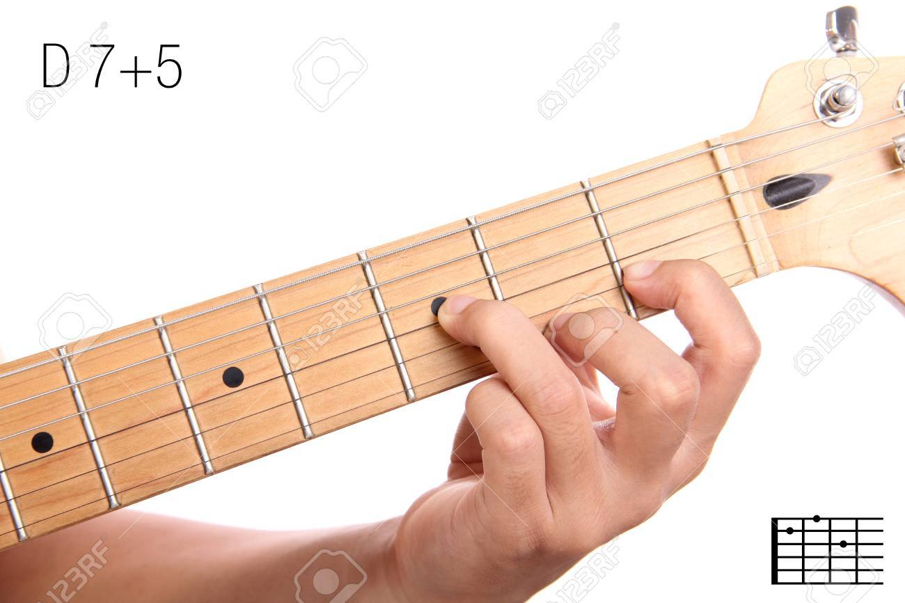 D75 Advanced Guitar Keys Series Closeup Of Hand Playing D