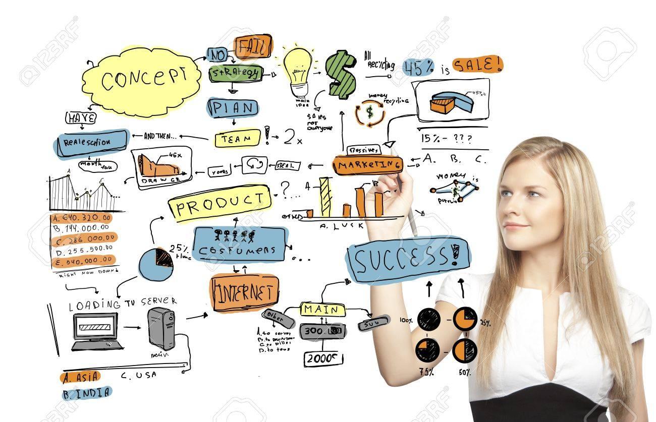 Business plan marketing