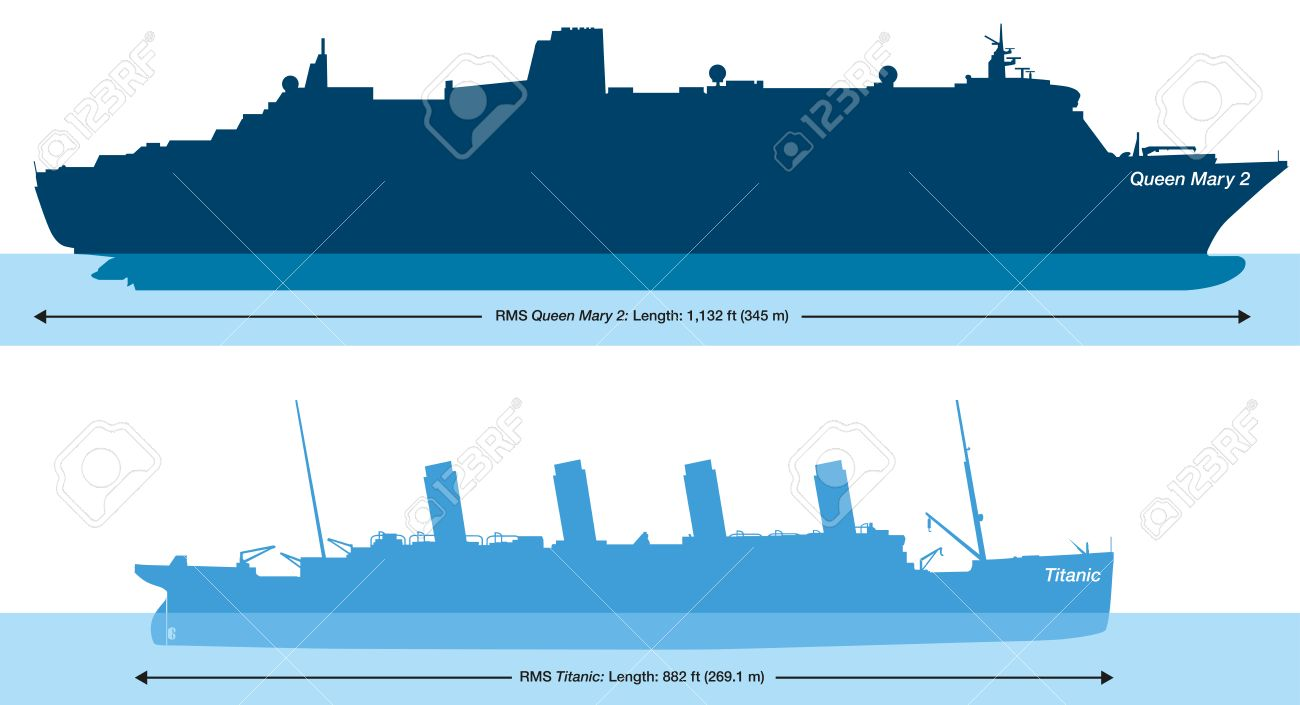 Size comparison at the Titanic and Queen Mary 2, the largest atlantic liner in the world  Vector illustration with transparencies Stock Vector - 27773455