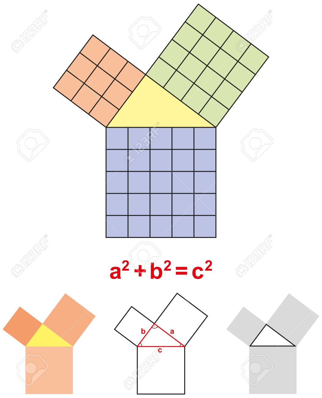 Pythagorean Theorem - The Pythagorean Theorem is a relation in