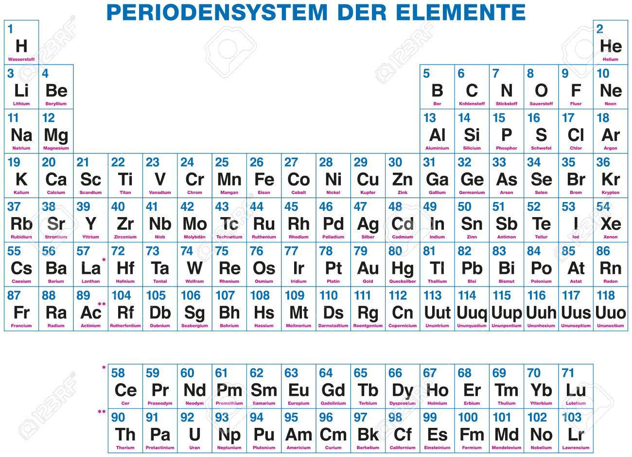 Tabla peridica de los elementos el etiquetado alemn foto de archivo tabla peridica de los elementos el etiquetado alemn urtaz Choice Image