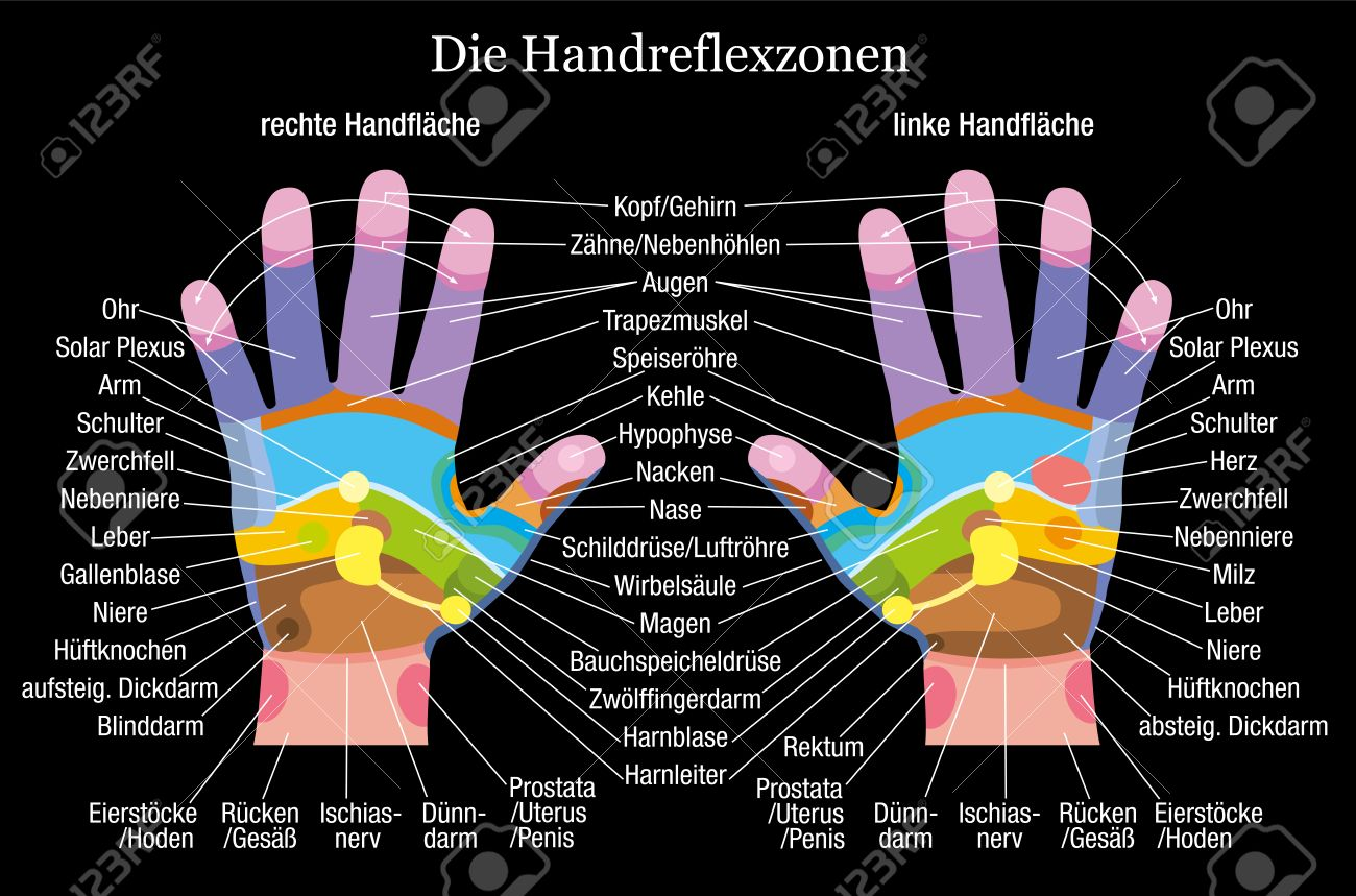 Hand Reflexology Chart With Accurate Description Of The ...