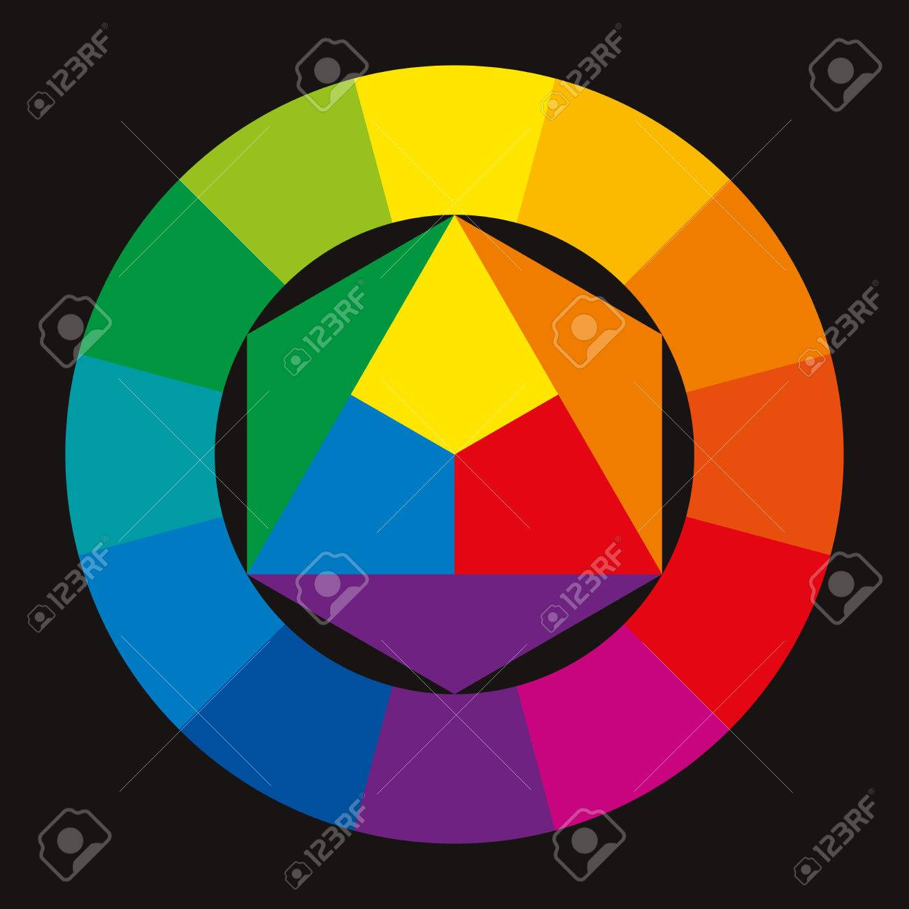 Color Wheel On Black Background Showing The Complementary Colors