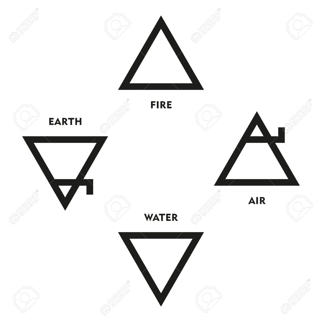 Classical four elements symbols of medieval alchemy triangles classical four elements symbols of medieval alchemy triangles representing fire earth water and air buycottarizona