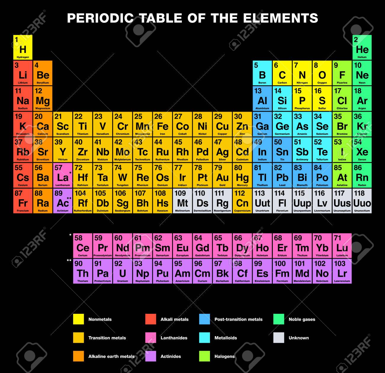 56 element periodic table image collections periodic table images 56 element periodic table images periodic table images 56 element periodic table image collections periodic table gamestrikefo Image collections