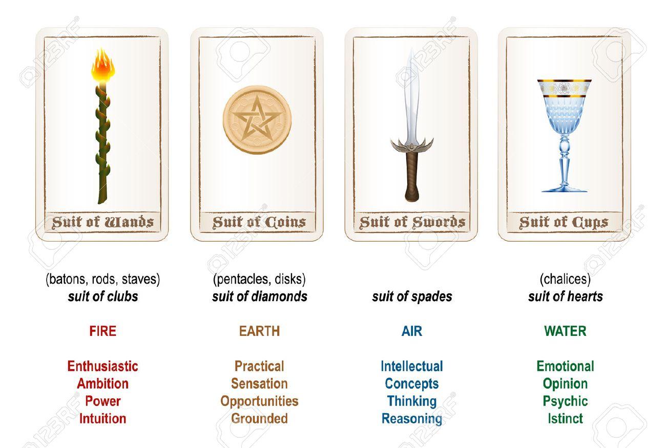 pentacles tarot card wand Tarot cards  zipper charmkey chain cups sword