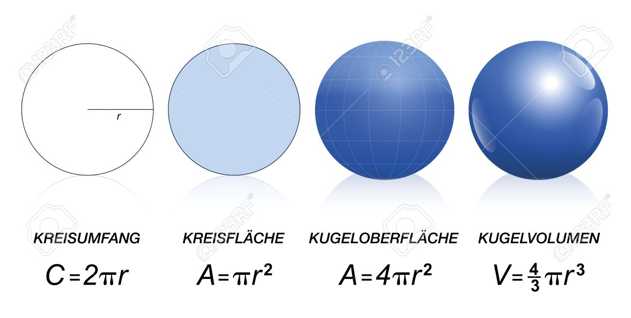 Mathematical Formulas Of Circles And Spheres Circumference, Area Of A Disk,  Surface Of