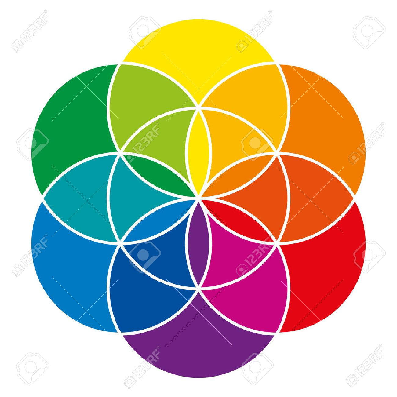 Rainbow colored Seed of Life and Color wheel, showing complementary colors  that is used in