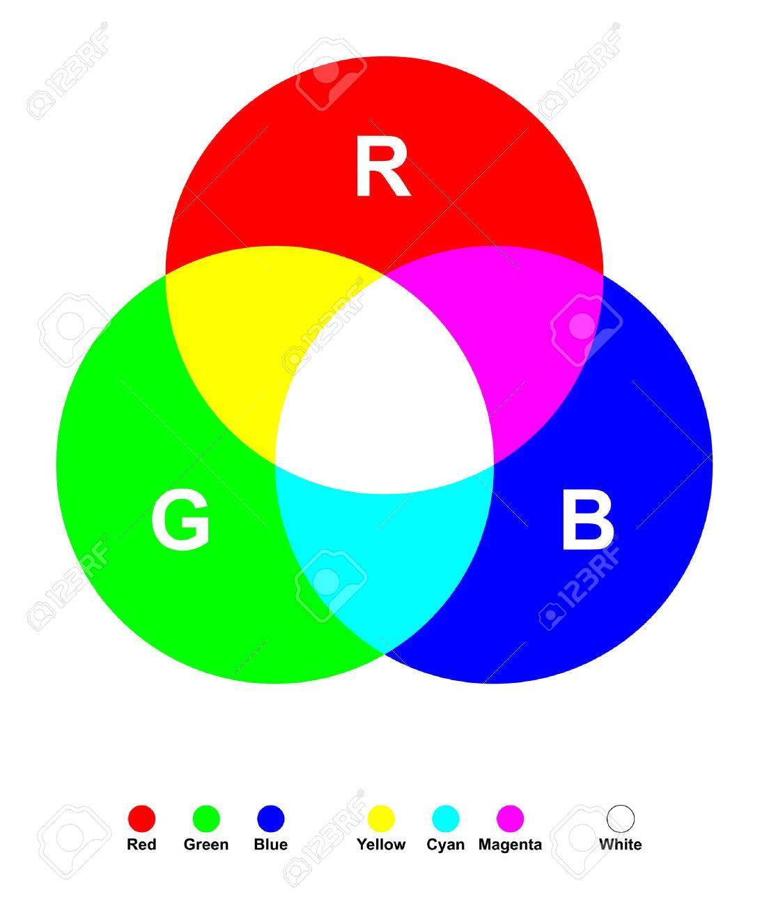 Großartig Farbmischbuch Zeitgenössisch - Framing Malvorlagen ...