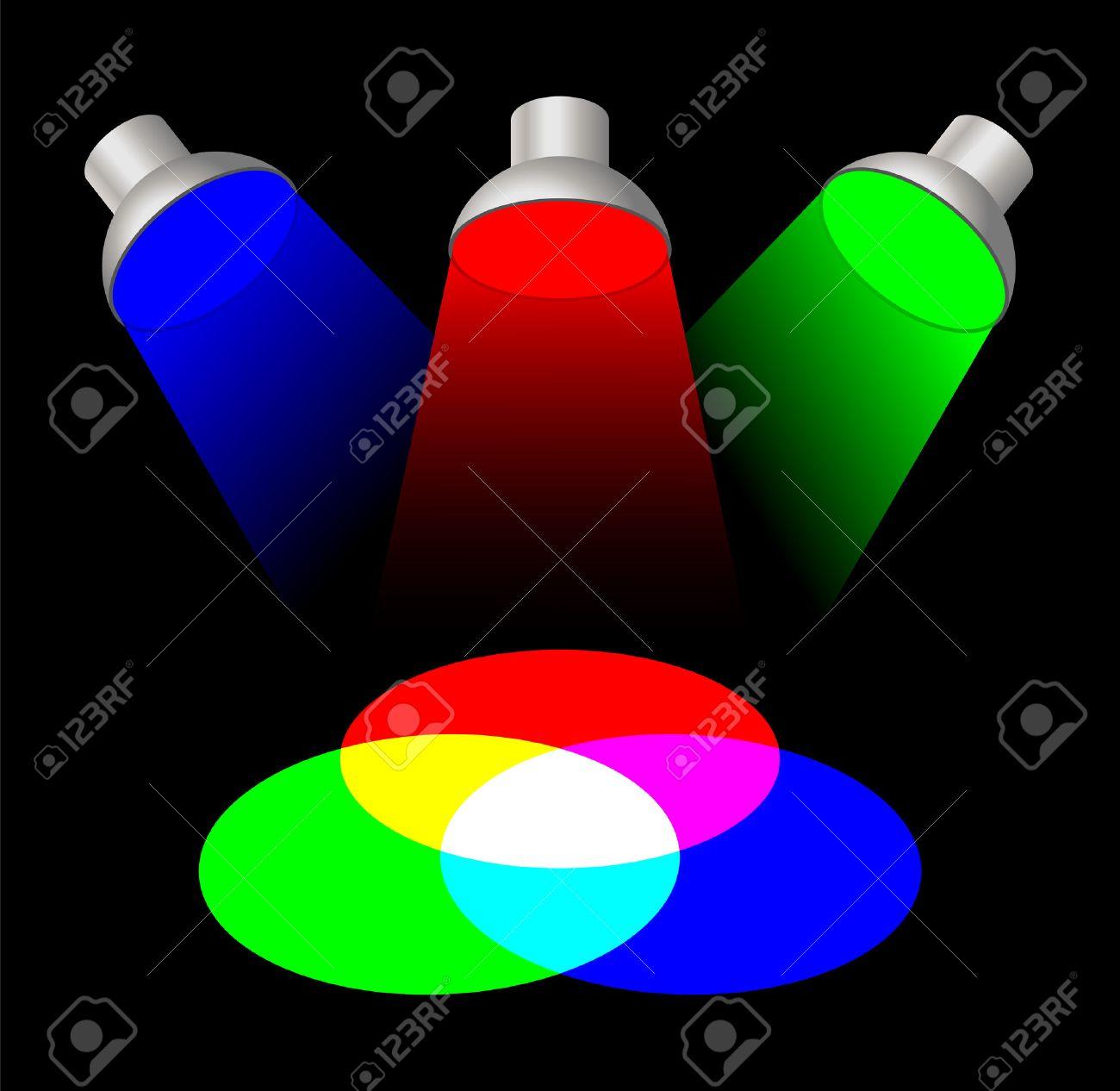 Couleur Avec Du Rouge couleur additif mélange avec trois projecteurs. les couleurs claires  primaires rouge, vert et bleu mélangés ensemble rendements blanc. les  couleurs