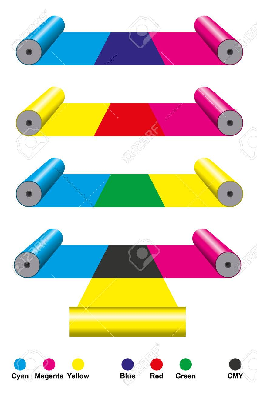 cmy cyan magenta yellow colors printing subtractive color mixing
